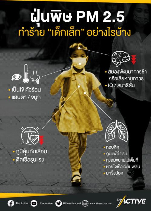 ฝุ่นพิษ ทำอันตรายกับเด็กเล็กได้อย่างไรบ้าง?