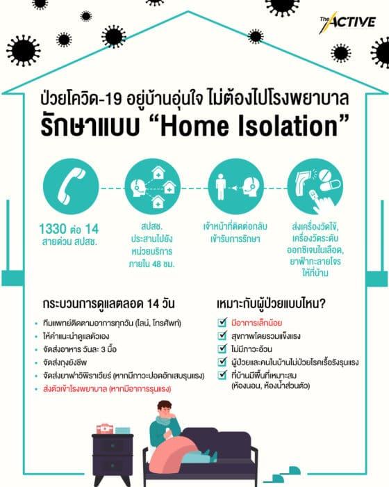 """ป่วยโควิด-19 อยู่บ้านอุ่นใจ ไม่ต้องไปโรงพยาบาล รักษาแบบ """"Home Isolation"""""""