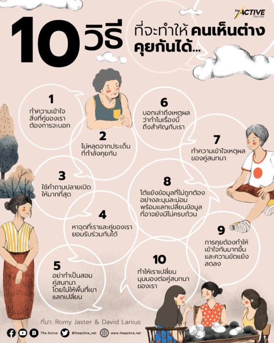10 วิธี ที่จะทำให้คนเห็นต่างคุยกันได้